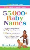 55,000+ Baby Names