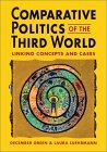 Comparative Politics of the Third World: Linking Concepts and Cases