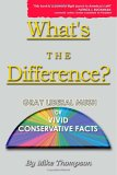 What's the Difference?: Gray Liberal Mush or Vivid Conservative Facts