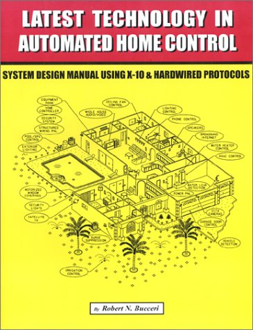Latest Technology In Automated Home Control System Design