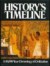 History's Timeline: A 40,000 Year Chronology of Civilization