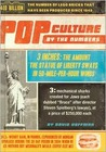 Pop Culture by the Numbers