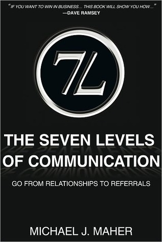 (7L) The Seven Levels of Communication