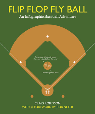 Flip Flop Fly Ball by Craig Robinson