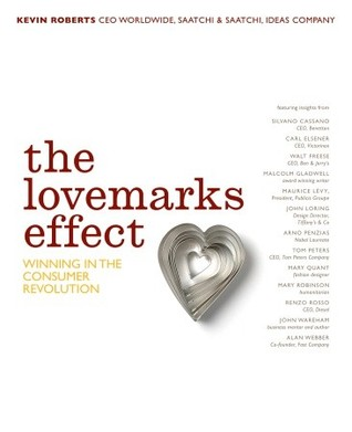 The Lovemarks Effect