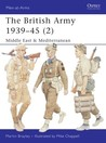 The British Army 1939–45 (2): Middle East & Mediterranean
