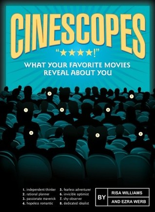 Cinescopes