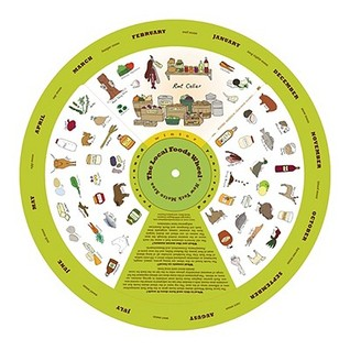 The Local Foods Wheel - New York City Area by Jessica Prentice