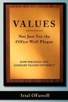 Values - Not Just for the Office Wall Plaque