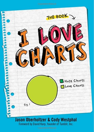 I Love Charts by Jason Oberholtzer