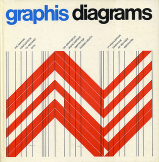 Graphis Diagrams: The Graphic Visualization Of Abstract Data: Die Graphische Visualisierung Abstrakter Gegebenheiten