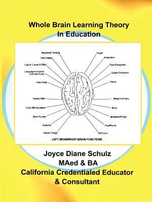 Whole Brain Learning Theory in Education
