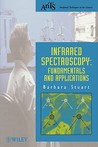 Infrared Spectroscopy: Fundamentals and Applications (Analytical Techniques in the Sciences (AnTs) *)