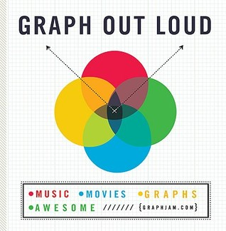Graph Out Loud by graphjam.com