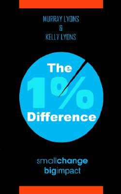 The 1% Difference: Small Change-Big Impact