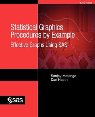Statistical Graphics Procedures by Example: Effective Graphs Using SAS