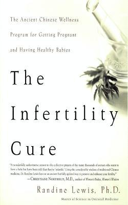 Infertility Cure