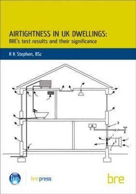 Airtightness in UK Dwellings: Bres Test Results and Their Significance (Br 359)  by  R. K. Stephen