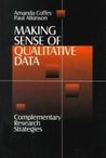 Making Sense of Qualitative Data: Complementary Research Strategies