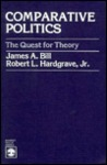 Comparative Politics: The Quest for Theory