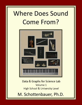 Where Does Sound Come From? Data & Graphs for Science Lab by M. Schottenbauer