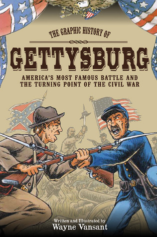 a description of gettysburg as the turning point in the american civil war Battle of gettysburg: tremendous turning point bill federer recounts bloody conflict during civil war  the 6,000 year quest for global control and what every american needs to know .