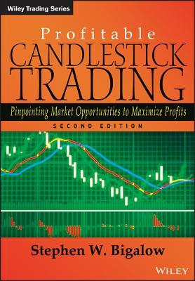 Profitable Candlestick Trading: Pinpointing Market Opportunities to Maximize Profits