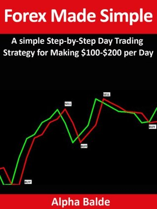 Day trading strategy forum