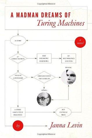 Free online download A Madman Dreams of Turing Machines by Janna Levin CHM