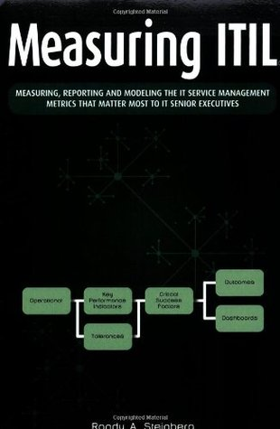 Measuring Itil: Measuring, Reporting and Modeling the It Service Management Metrics That Matter Most to It Senior Executives