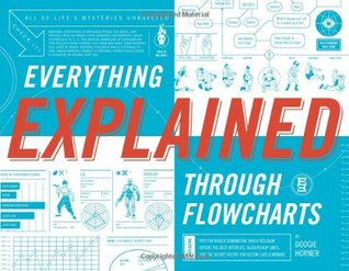 Everything Explained Through Flowcharts by Doogie Horner