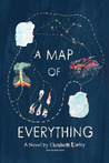 A Map of Everything