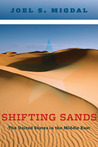 Shifting Sands: The United States in the Middle East
