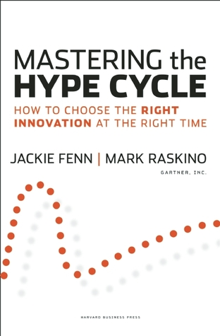 Mastering the Hype Cycle by Jackie Fenn