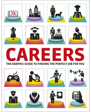 Careers & Occupations