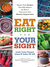 Eat Right for Your Sight: S...