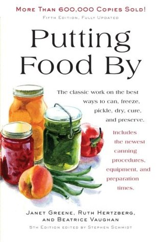 Buy Putting Food By