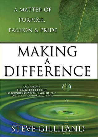 Making a Difference ~ Lesson Plans