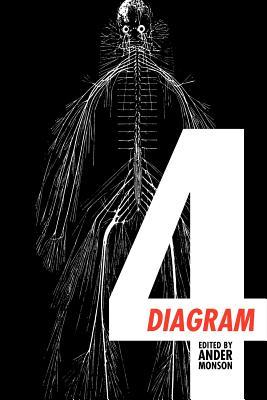 Diagram.4  by  Ander Monson