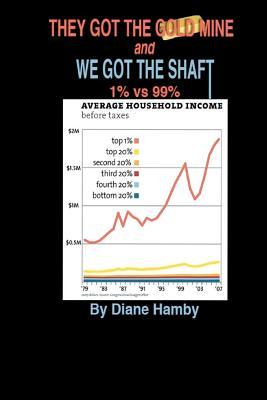 They Got the Gold Mine and We Got the Shaft: 1% Vs 99% Diane M. Hamby