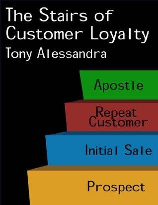 Stairs of Customer Loyalty eReport Tony Alessandra