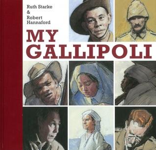 FREE Online Gallipoli Books