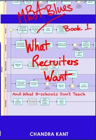 What Recruiters Want - and What B-Schools Dont Teach (MBA Blues Book 1)  by  Chandra Kant