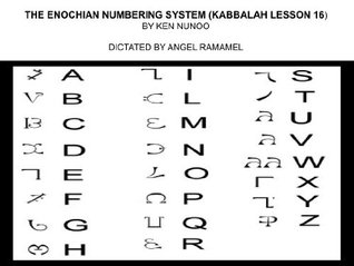 HOW TO WRITE THE ENOCHIAN NUMBERS (KABBALAH LESSON 16) Ken Nunoo