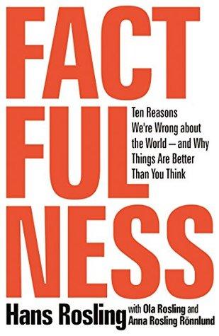 Factfulness: